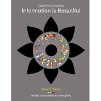 Bookspeed: Information Is Beautiful